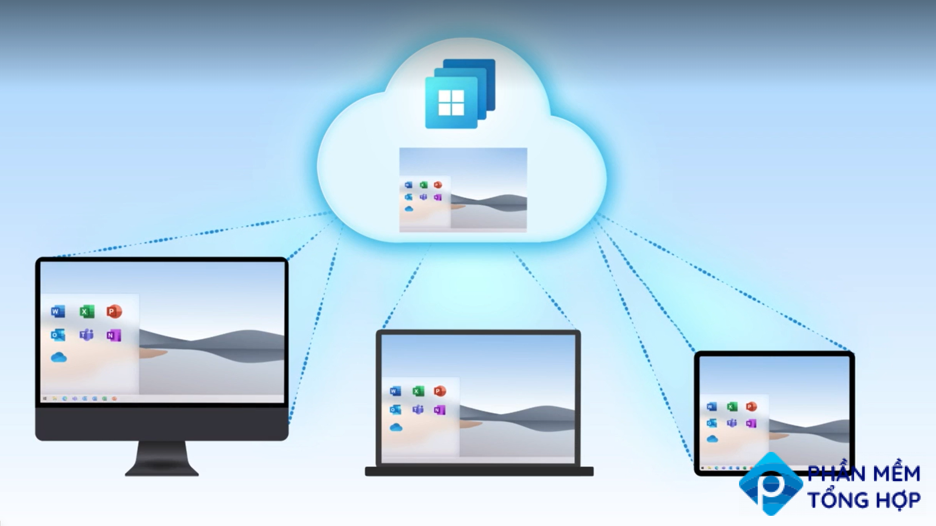 Windows in the Cloud beaming down to various devices