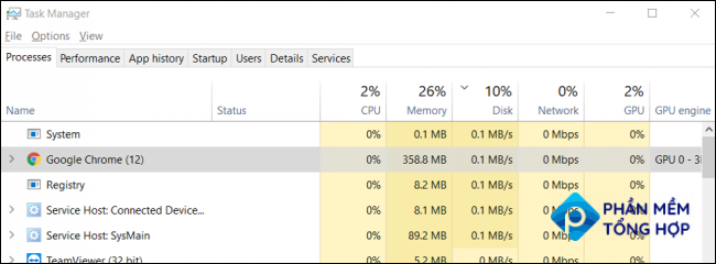 Cpu, Memory and Disk are low before enabling software reporter tool