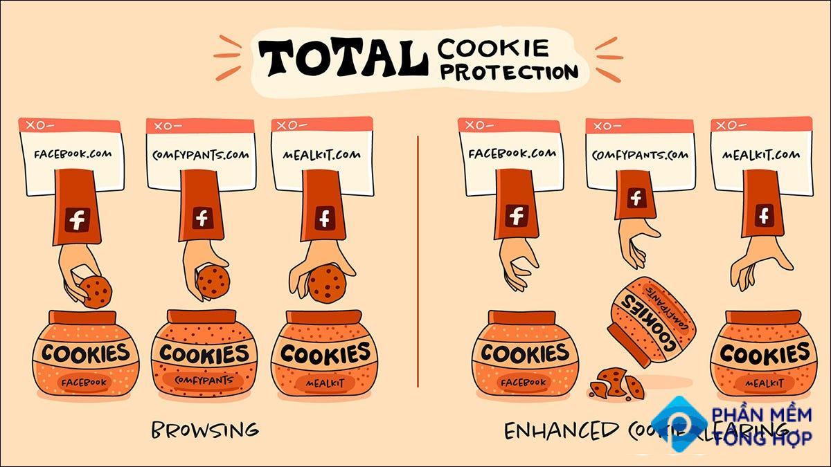 Firefox Total Cookie Clearing