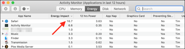 Energy Usage in Activity Monitor on macOS