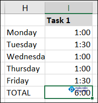 Total hours and minutes